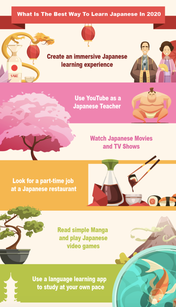 what are the best ways to learn Japanese