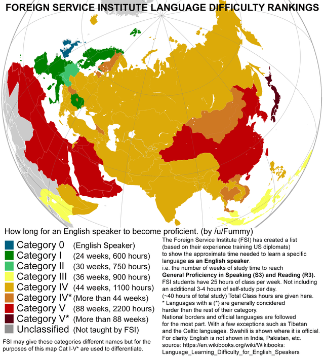 how long does it take to learn a foreign language according to FSI